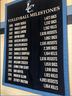 Volleyball milestones from 2006- 2019..