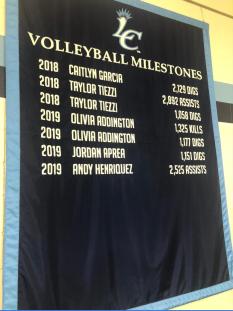 Volleyball milestones from 2006- 2019..